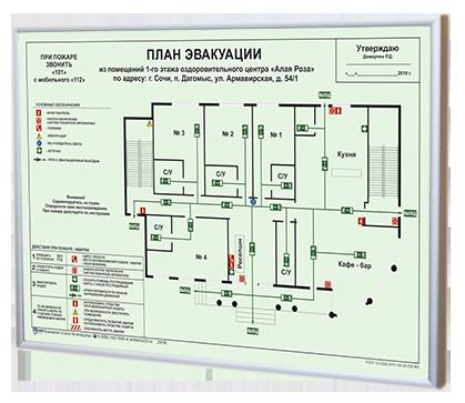 План эвакуации Сочи